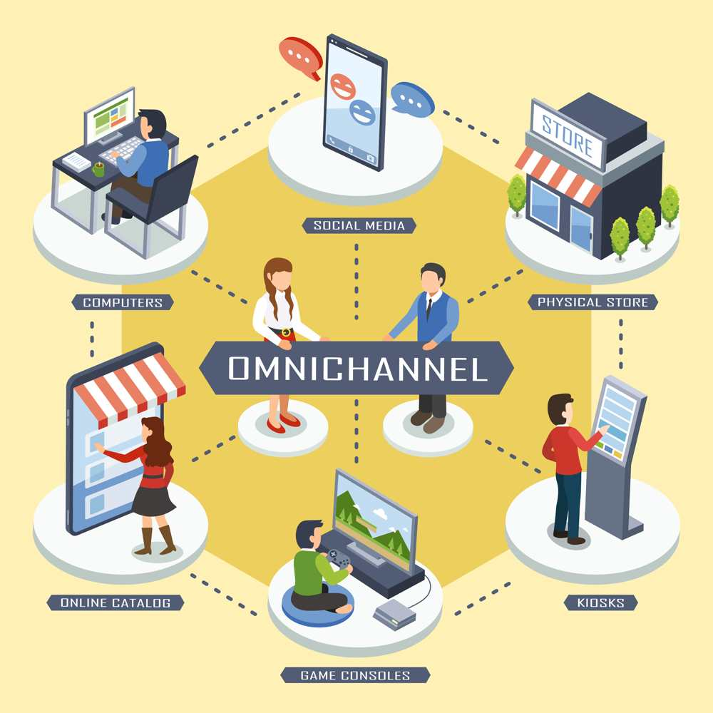 multichannel retailing Abstract while some internet-only retailers survive and prosper, for most,  multichannel retailing provides a sustainable and attractive blend of new and  existing.