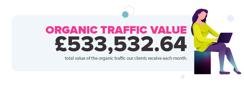 Cost of our clients monthly organic traffic.