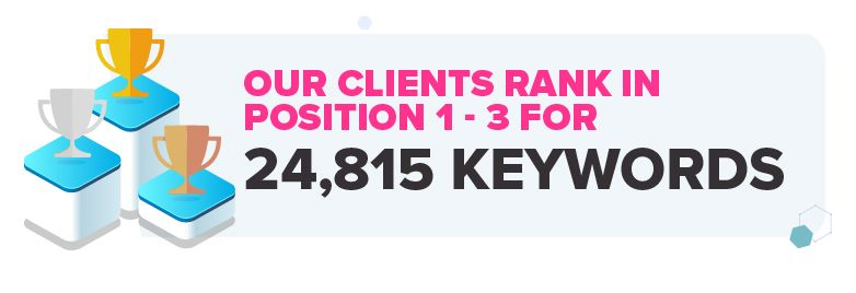Number of keywords our clients rank in the top 3 for.